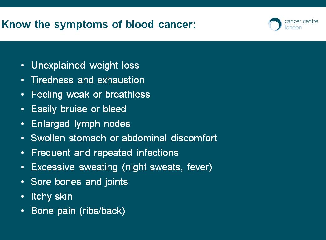 September Marks Blood Cancer Awareness Month Cancer Centre London